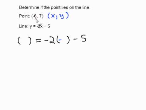 Determine if a Point lies on a Line in Slope Intercept Form