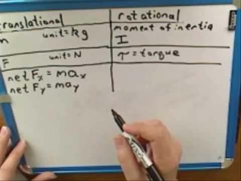 Physics: Torque (1)