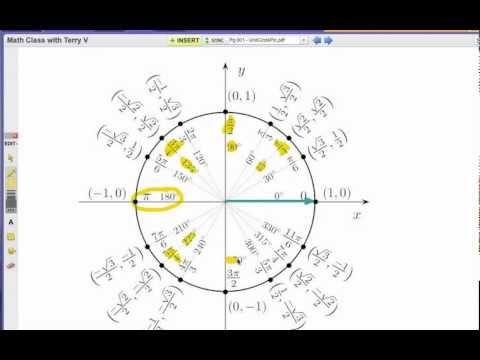 How to Use the Unit Circle: the Basics