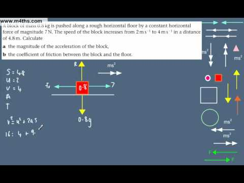 (16) Dynamics Overview -  M1 Mechanics Revision - coefficient of friction on horizontal rough plane