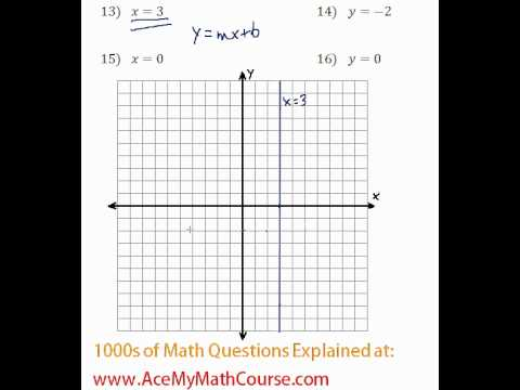 Linear Equations - Graphing Linear Functions #13-16