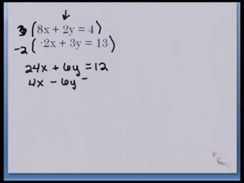 3.2 Alg2 solve systems algebraically_Hillman