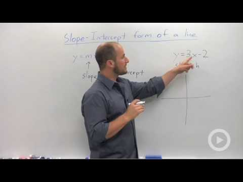 Algebra 2 - Slope-Intercept Form of a Line