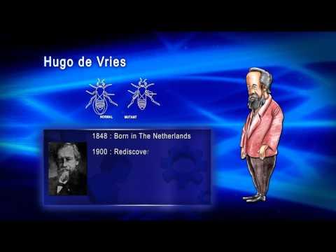 Top 100 Greatest Scientist in History For Kids(Preschool) - HUGO DE VRIES