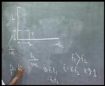 Module 10 Lecture 3 Kinematics Of Machines
