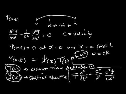 Quantum Mechanics 019: The normal modes of a string