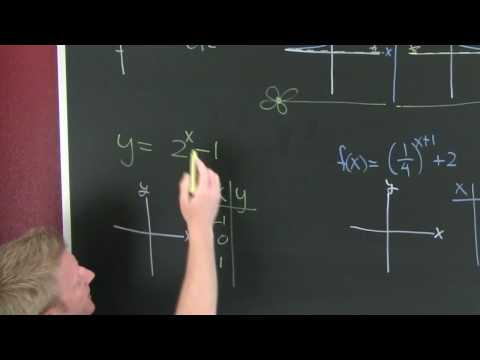 Graphing Exponential Functions.mov