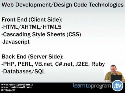 HTML and CSS for Beginners! - Introduction