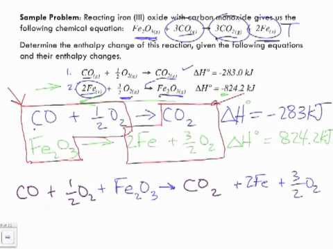 Hess's Law of Summation Sample Problem 2