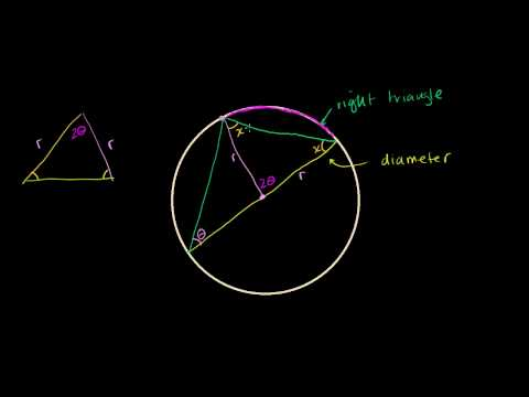 Right Triangles Inscribed in Circles (Proof)