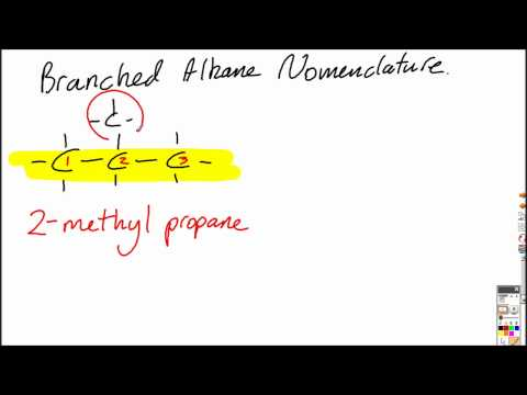 10.1.6 Apply IUPAC rules for naming the isomers of the straight-chain alkanes up to C6  IB Chemistry