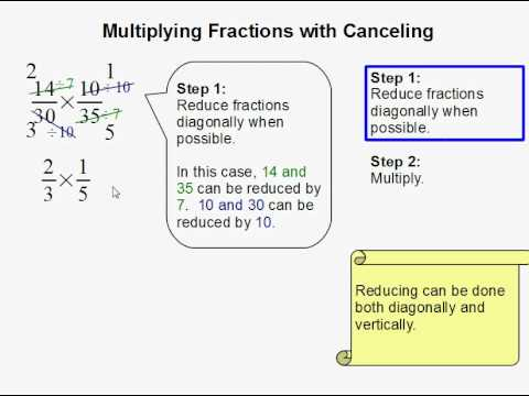Multiplying Fractions with Canceling