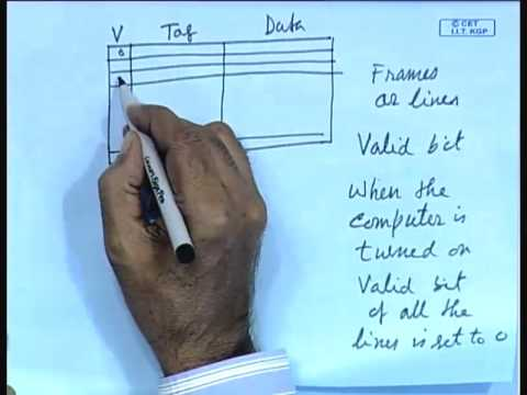 Mod-01 Lec-22 Lecture-22-Hierarchical Memory Organization (Contd...1)
