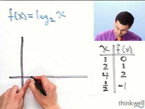 Graphing Logarithmic Functions, Part 1 of 2, from Thinkwell Precalculus