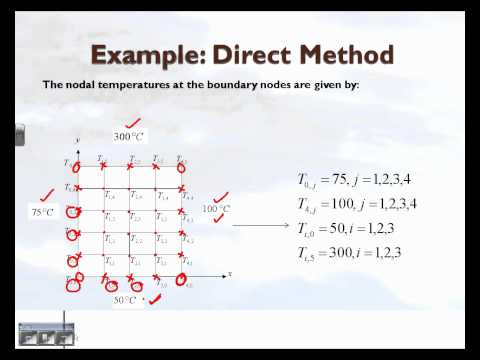 Direct method: Numerical Solution of Elliptic PDEs