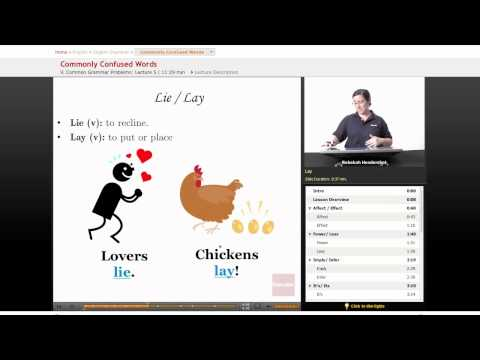 English Grammar: Commonly Confused Words