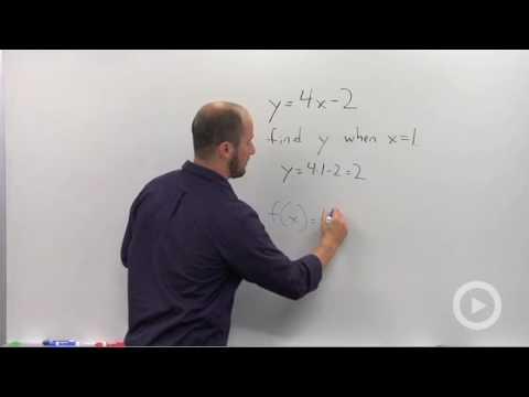 Algebra 2 - Function Notation