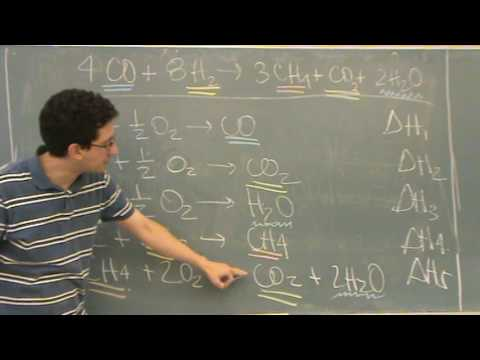 Hess Law 2a.mpg