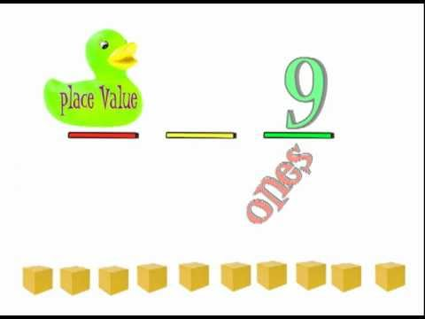 place value math song: ones, tens, hundreds