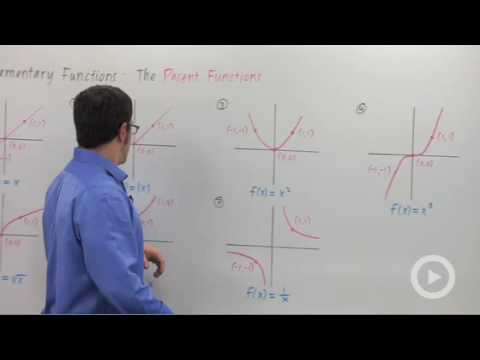 Precalculus - Seven Elementary Functions and Their Graphs