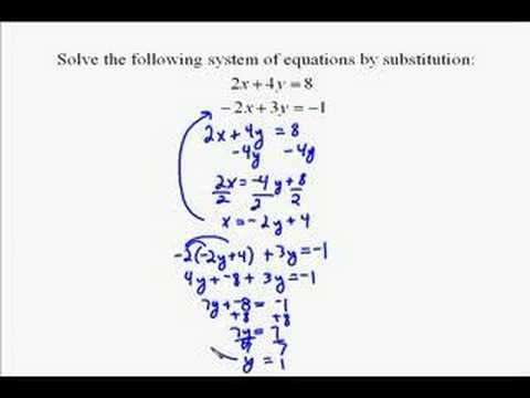 A17.6 Solving Systems of Equations by Substitution