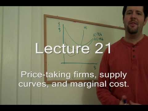 21. The Firm's Supply Curve from Marginal Cost