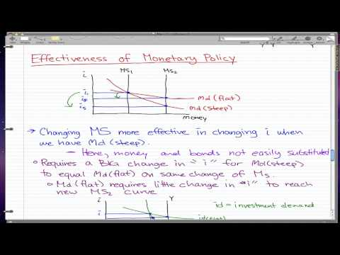Macroeconomics - 48: Effectiveness of Monetary Policy