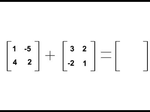 Matrix Addition