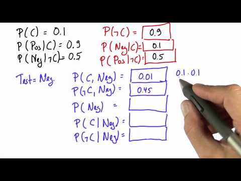 Disease Test 3 Solution - Intro to Statistics - Bayes Rule - Udacity