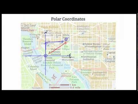 Polar Coordinates and Conversions