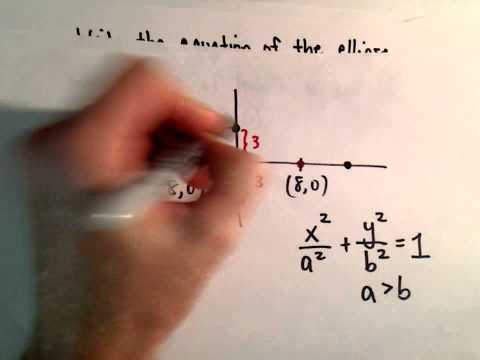 Conic Sections, Ellipse : Find Equation given Foci and Minor Axis Length