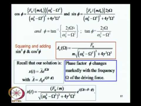 Mod-02 Lec-09 Oscillators, Resonances, Waves(iii)