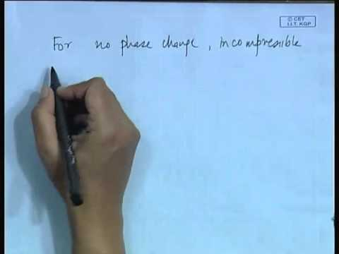 Mod-01 Lec-17 Lecture-17-Separated Flow Model