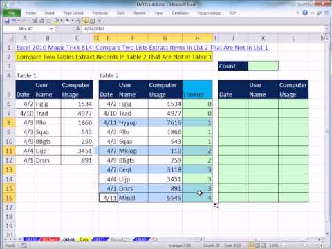 Excel 2010 Magic Trick 816: Compare Tables & Extract Records In Table 2 That Are Not In Table 1