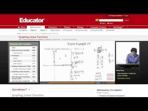 Pre Algebra: Graphing Linear Functions