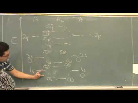 Molecular Orbital Diagram 2a
