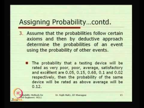 Mod-01 Lec-02 Random Events and Probability Concept