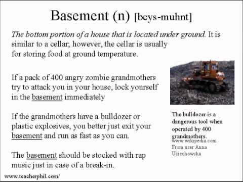 Learn Vocabulary and Pronunciation English Lesson 13: Protecting yourself