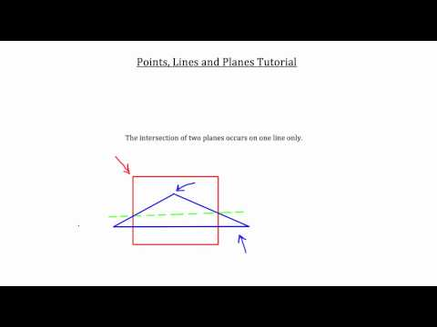 Points, Lines and Planes