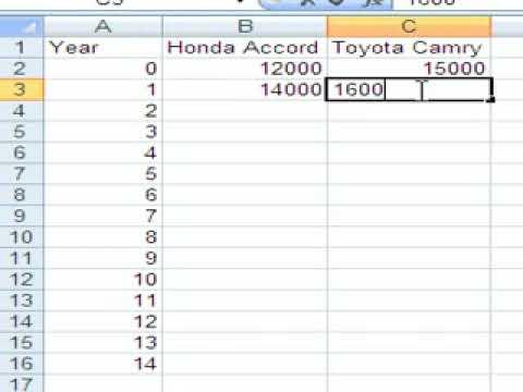 Excel Step 2