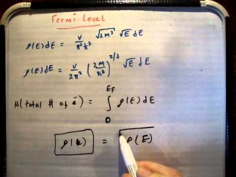 Fermi level formula derivation