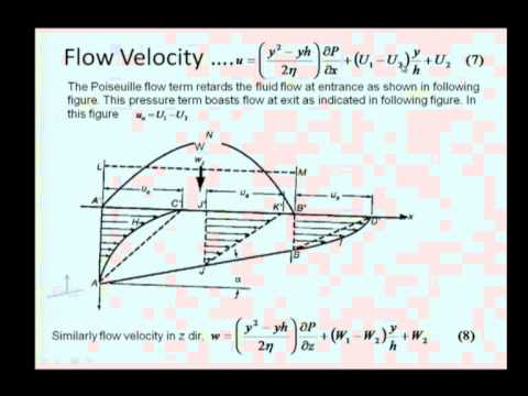 Mod-05 Lec-19 Fluid Film Lubrication