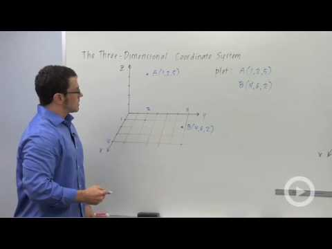 Precalculus - Projection of One Vector Onto Another