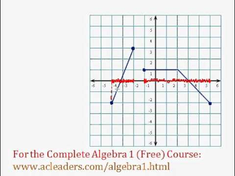 (Algebra 1) - Functions - Domain and Range Pt. 5
