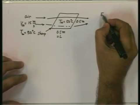 Lecture - 21 Forced Convection - 4