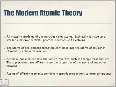 Dalton's Atomic Theory vs Modern Atomic Theory