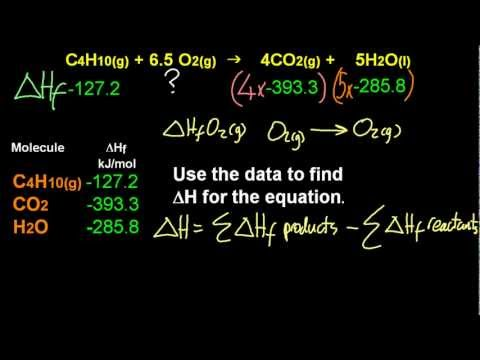 15.1.2 Delta Hf and Delta Hc calculations IB Chemistry HL