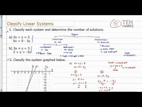 Classify Linear Systems