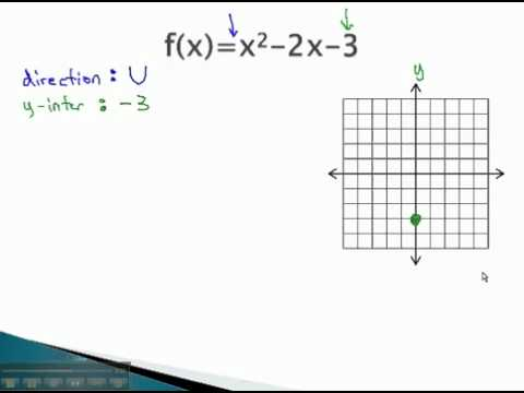 Graph Quadratic Functions - Key Points (part 1) - YouTube.mp4
