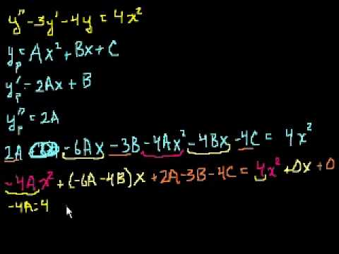 Undetermined Coefficients 3
